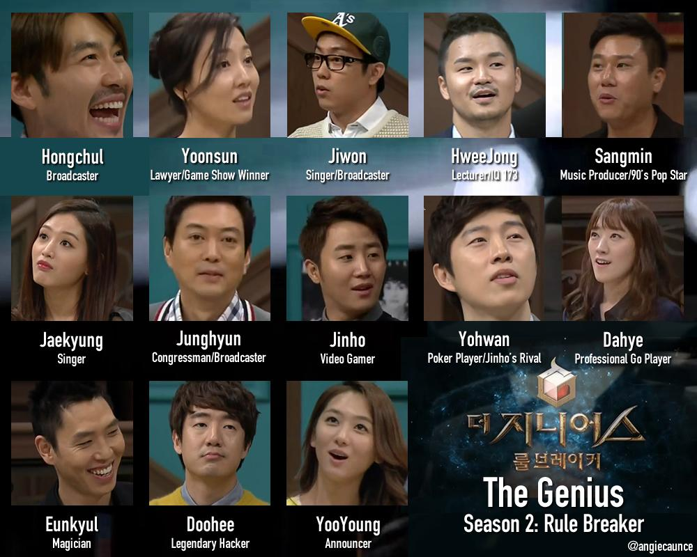 The Genius Sorter : koreanvariety